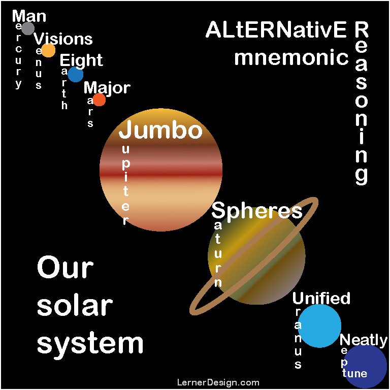 acronym for planets in order - photo #44