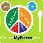 My Pieces: An alternate version of the USDA's Choose MyPlate food diagram at MyPlate.gov Which one do you choose to be at peace with? Do you want a piece of the pie? Do you think it is a mickey mouse idea? Choose My Pieces.